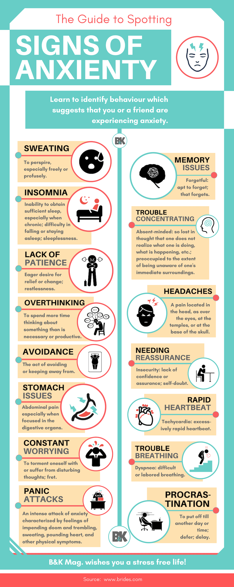 Signs of anxiety infographic